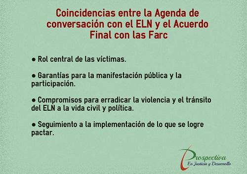 Las coincidencias entre el Acuerdo Final con las Farc y el planteado alELN