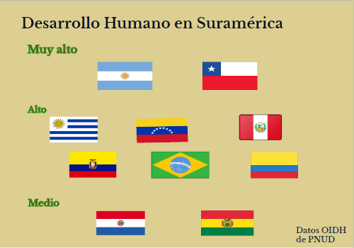 """""""Pobreza extrema en Colombia se redujo a la mitad en los últimos 5 años"""", Santos en informe de desarrollohumano"""