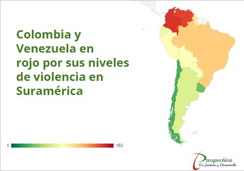 Colombia, entre los 20 países menos pacíficos delmundo