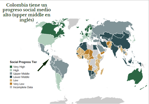 Colombia mejora en indicadores sociales delmundo